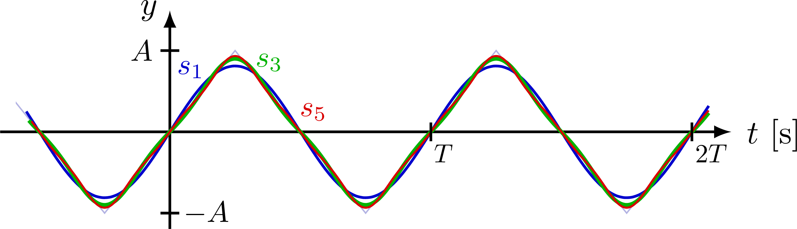 fourier_series-007.png