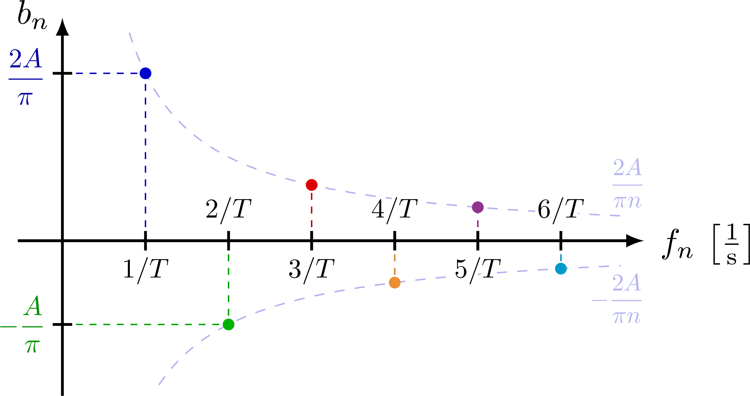 fourier_series-009.png