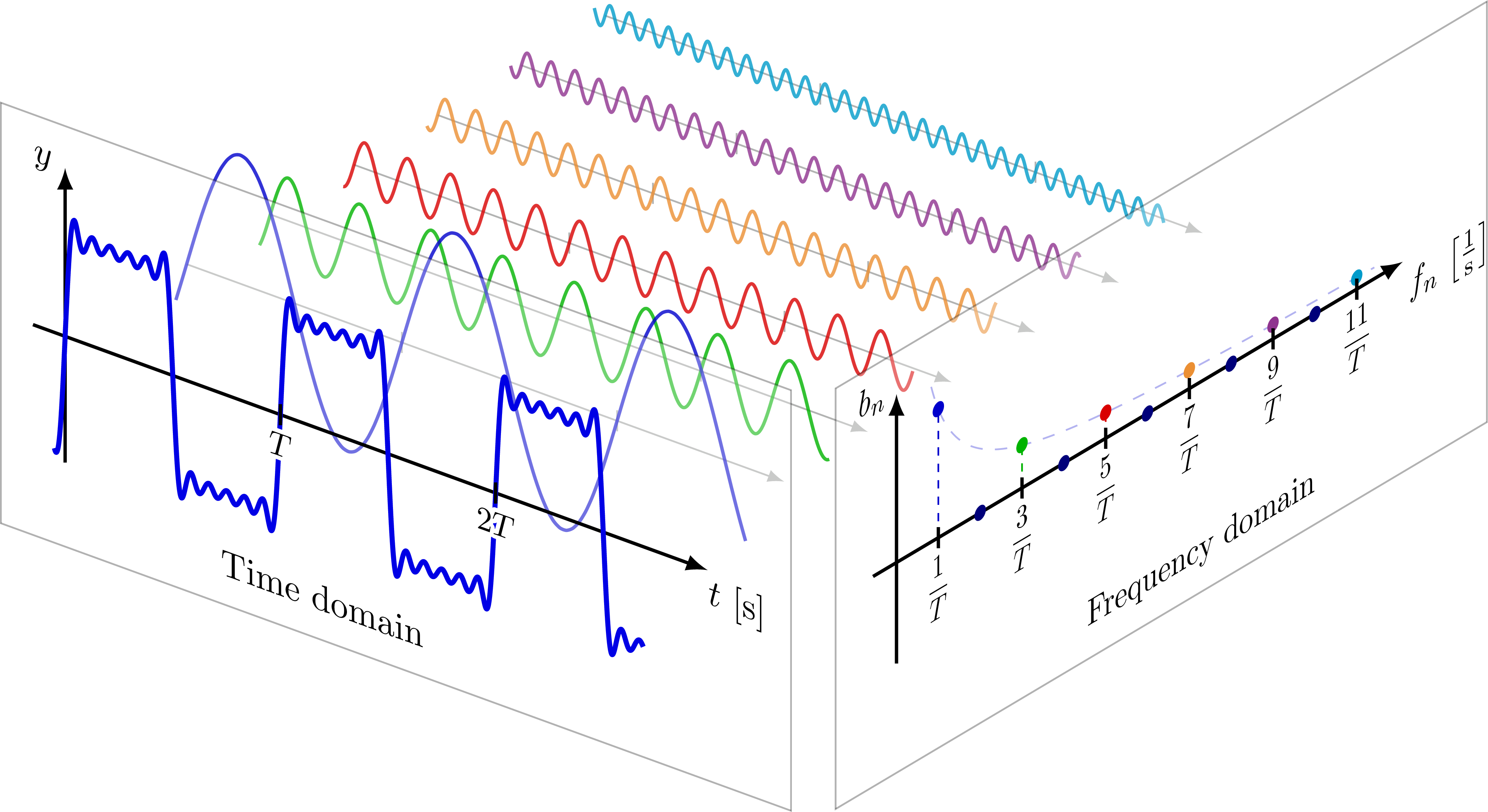 fourier_series-011.png