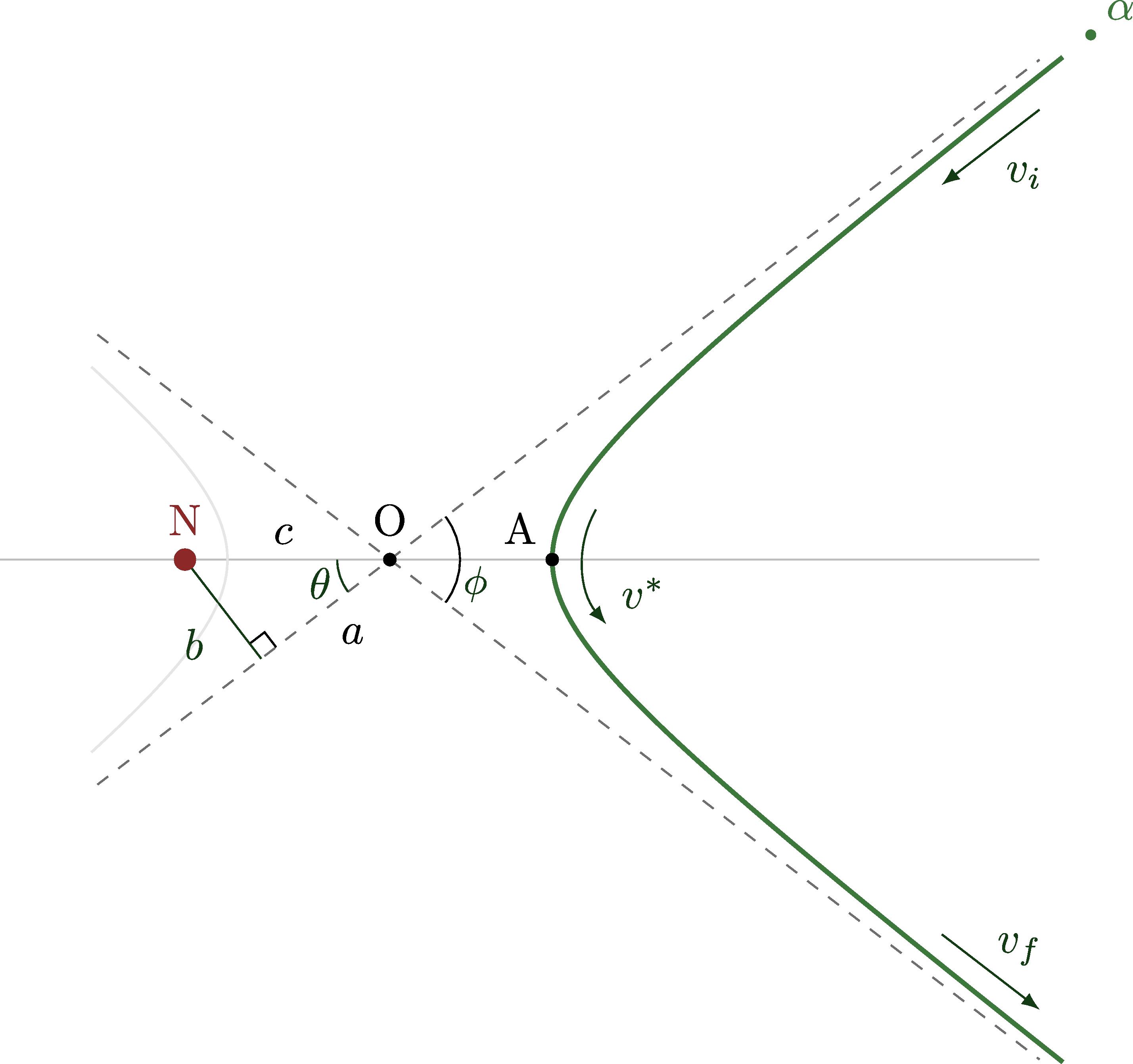 hyperbola-001.png