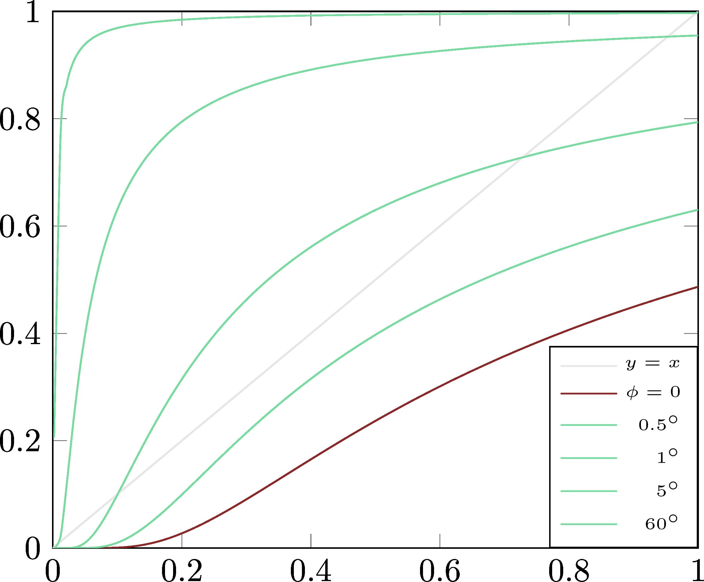 hyperbola-006.png