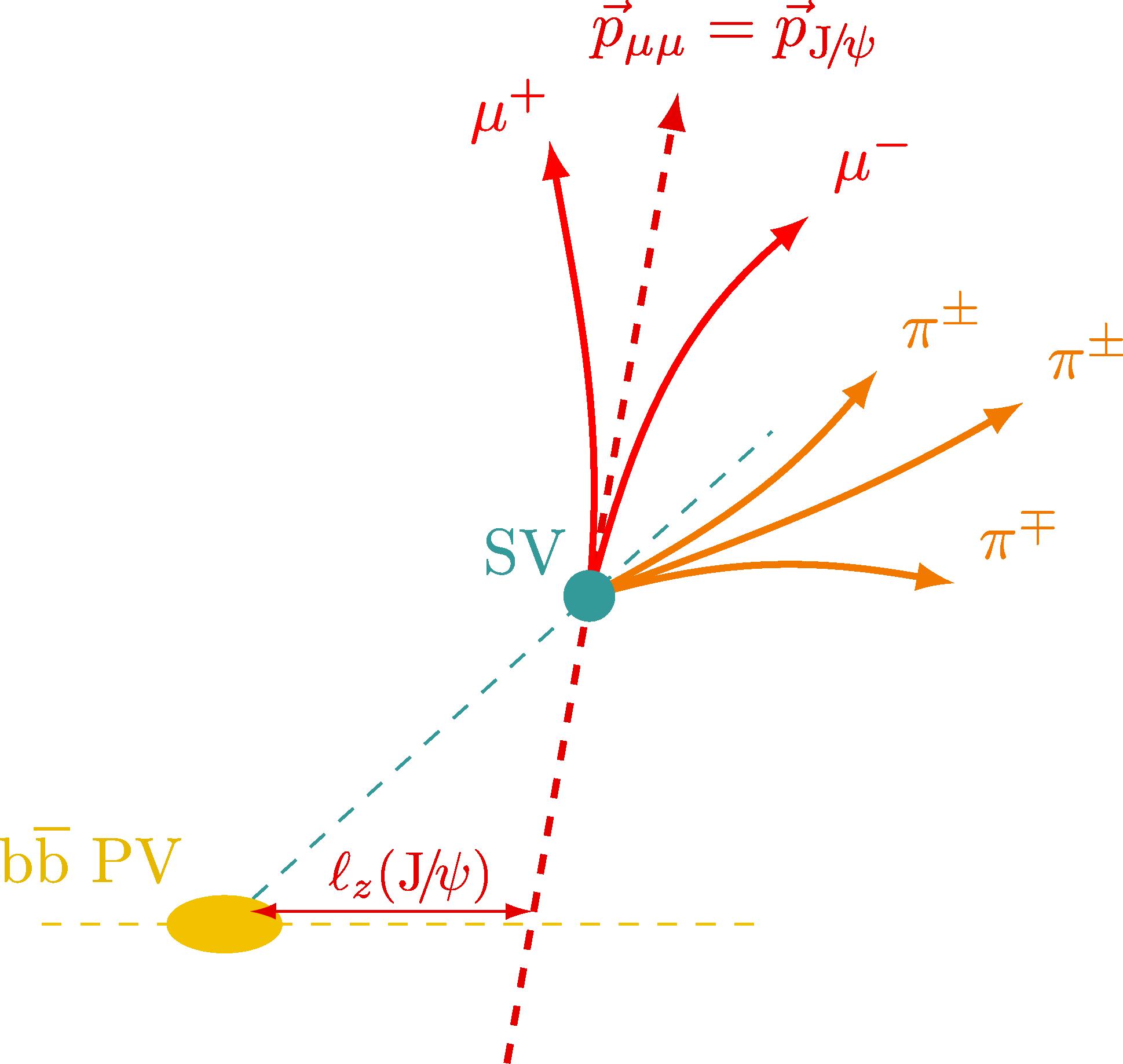 impact_parameters-001.png