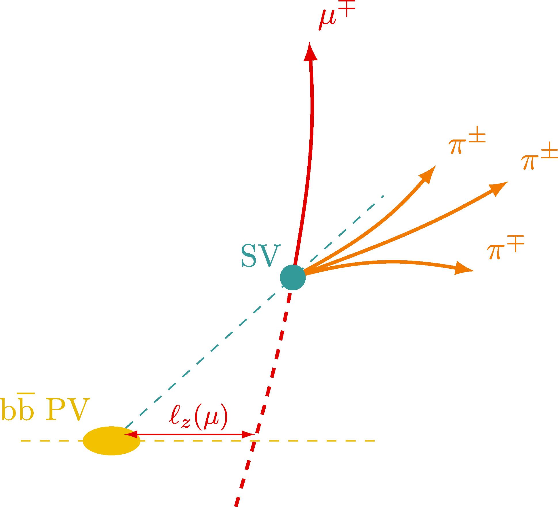 impact_parameters-002.png