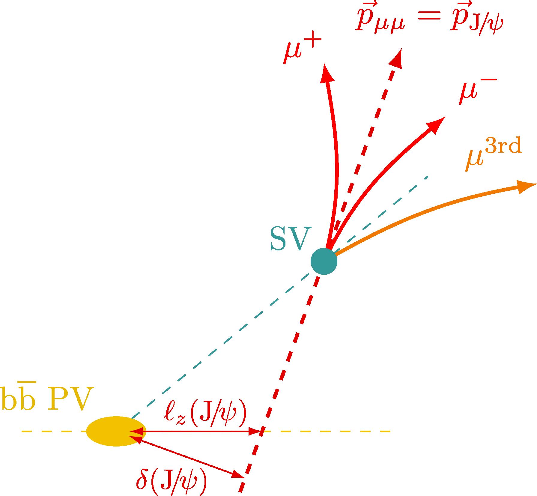 impact_parameters-003.png