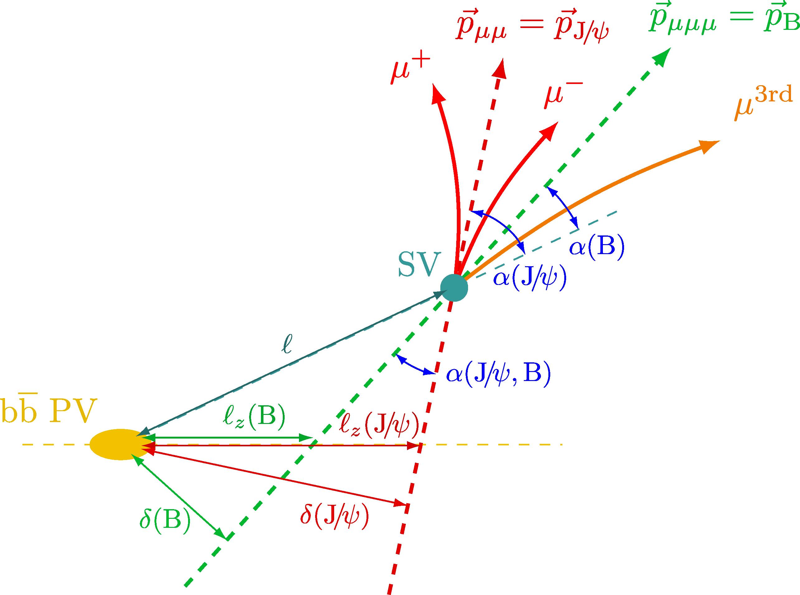 impact_parameters-004.png