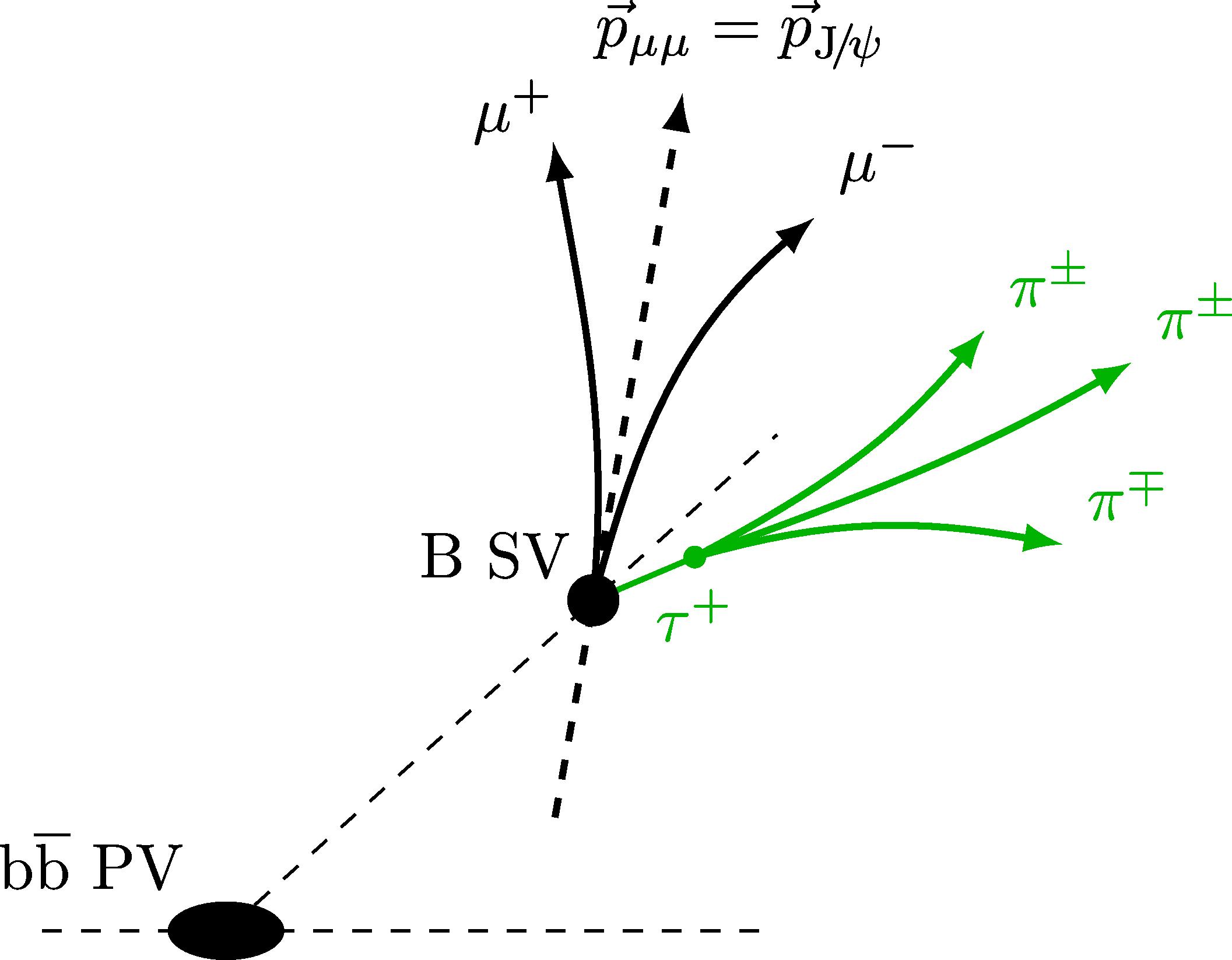impact_parameters-005.png