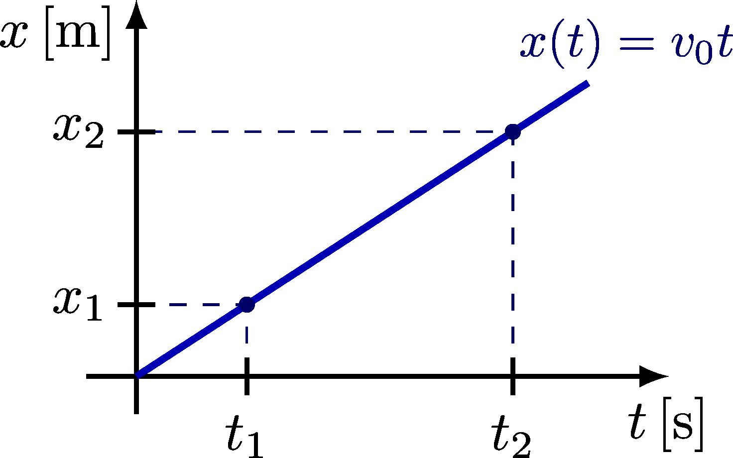 kinematics_curves-001.png