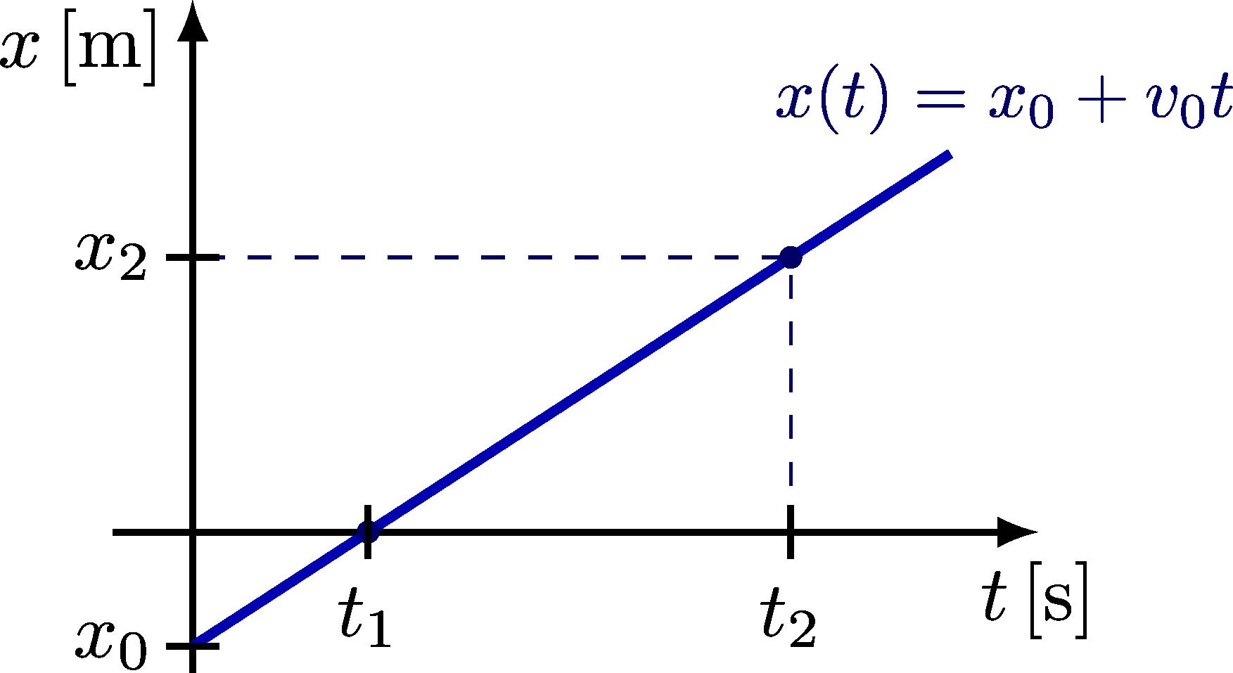 kinematics_curves-002.png