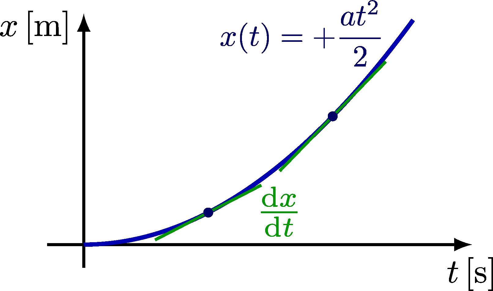 kinematics_curves-004.png