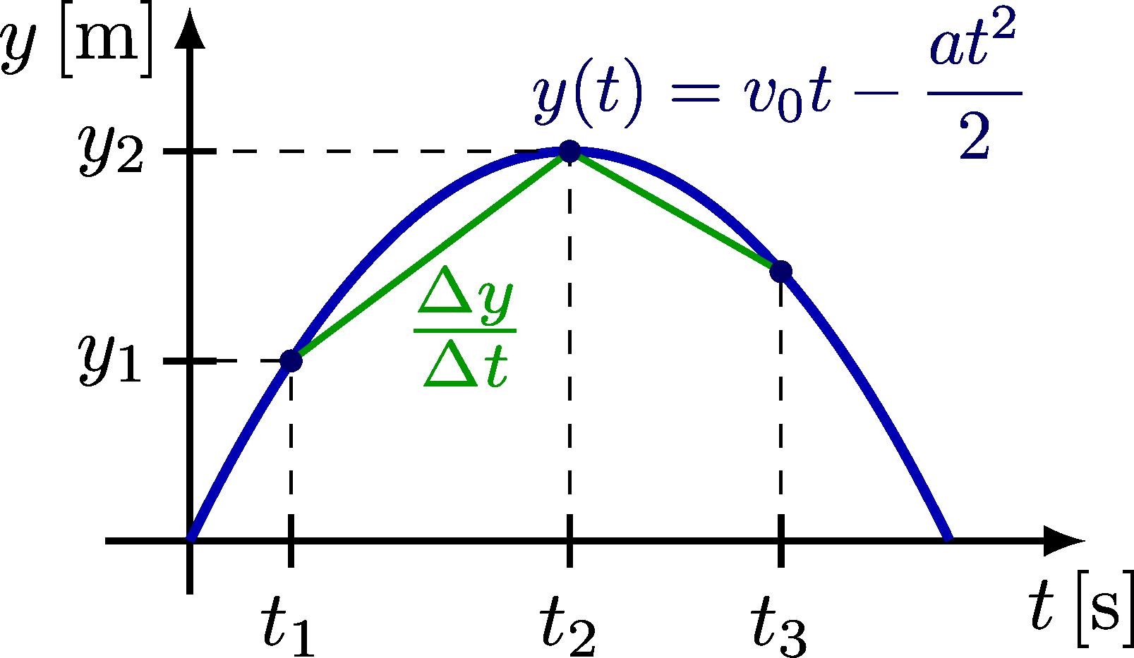 kinematics_curves-005.png