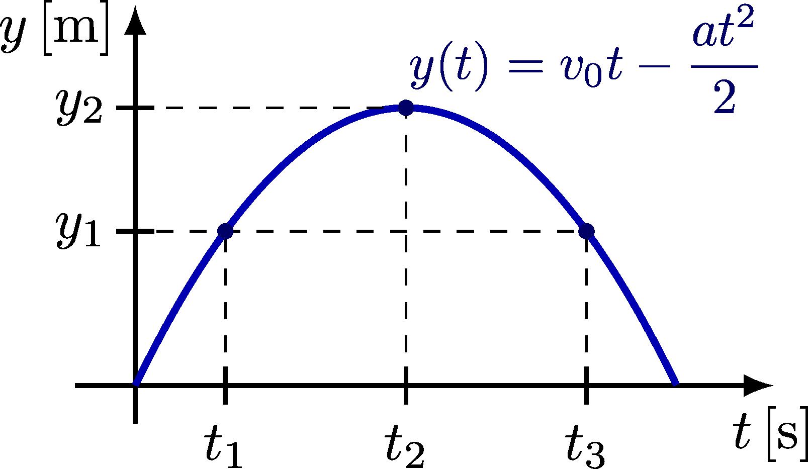 kinematics_curves-006.png