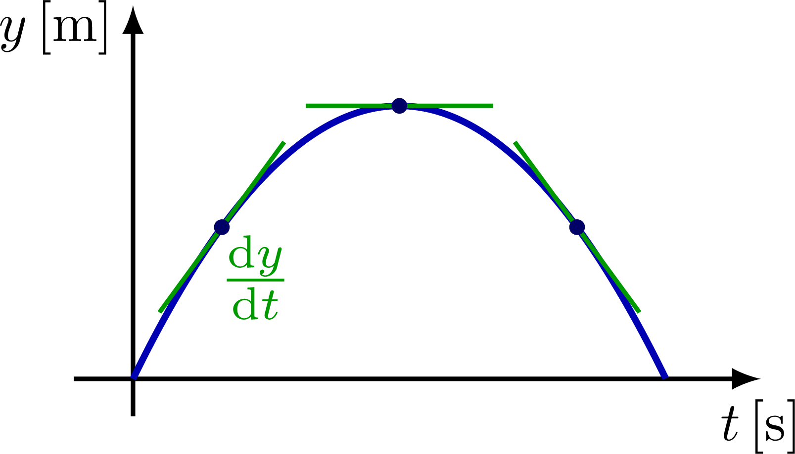 kinematics_curves-007.png