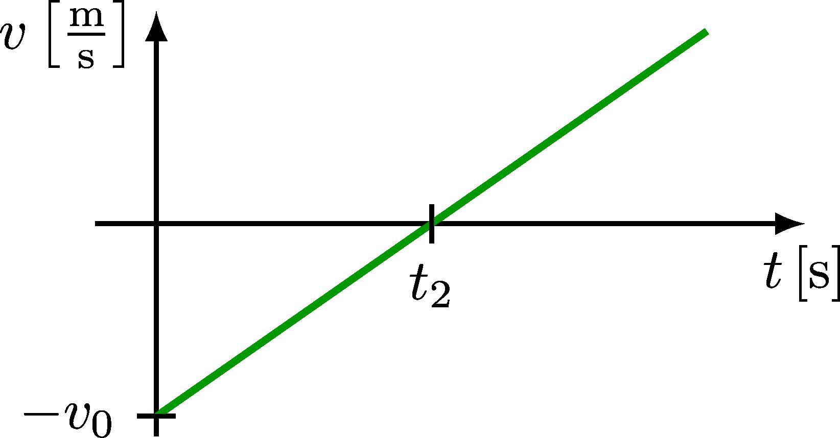 kinematics_curves-008.png