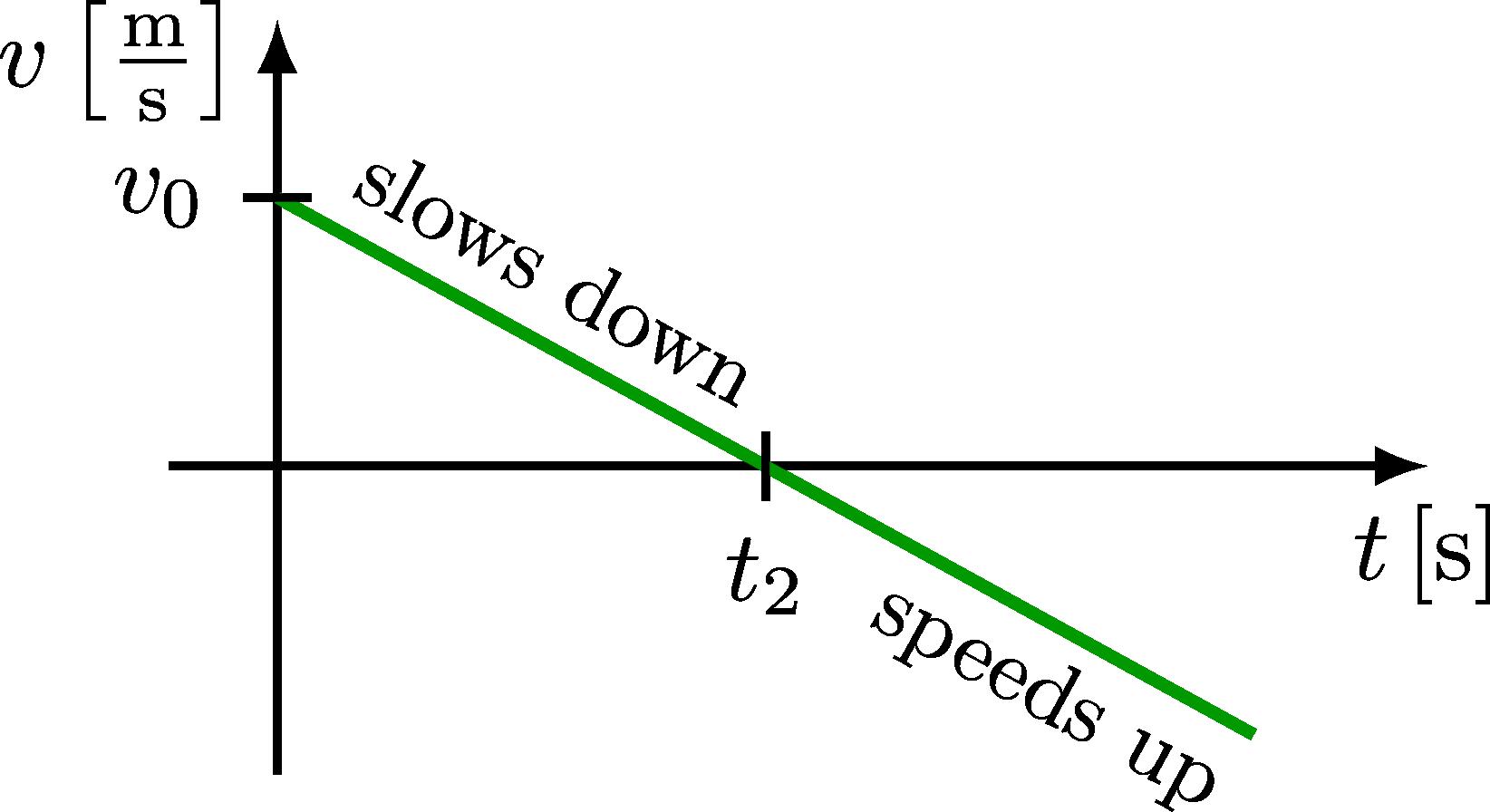 kinematics_curves-009.png