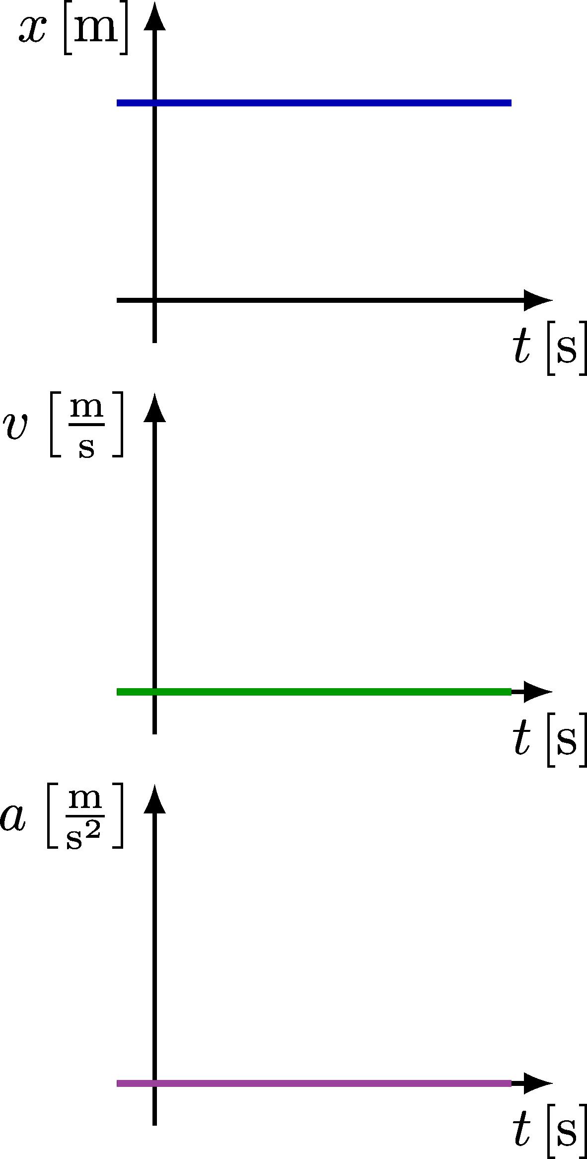 kinematics_curves_xva-001.png