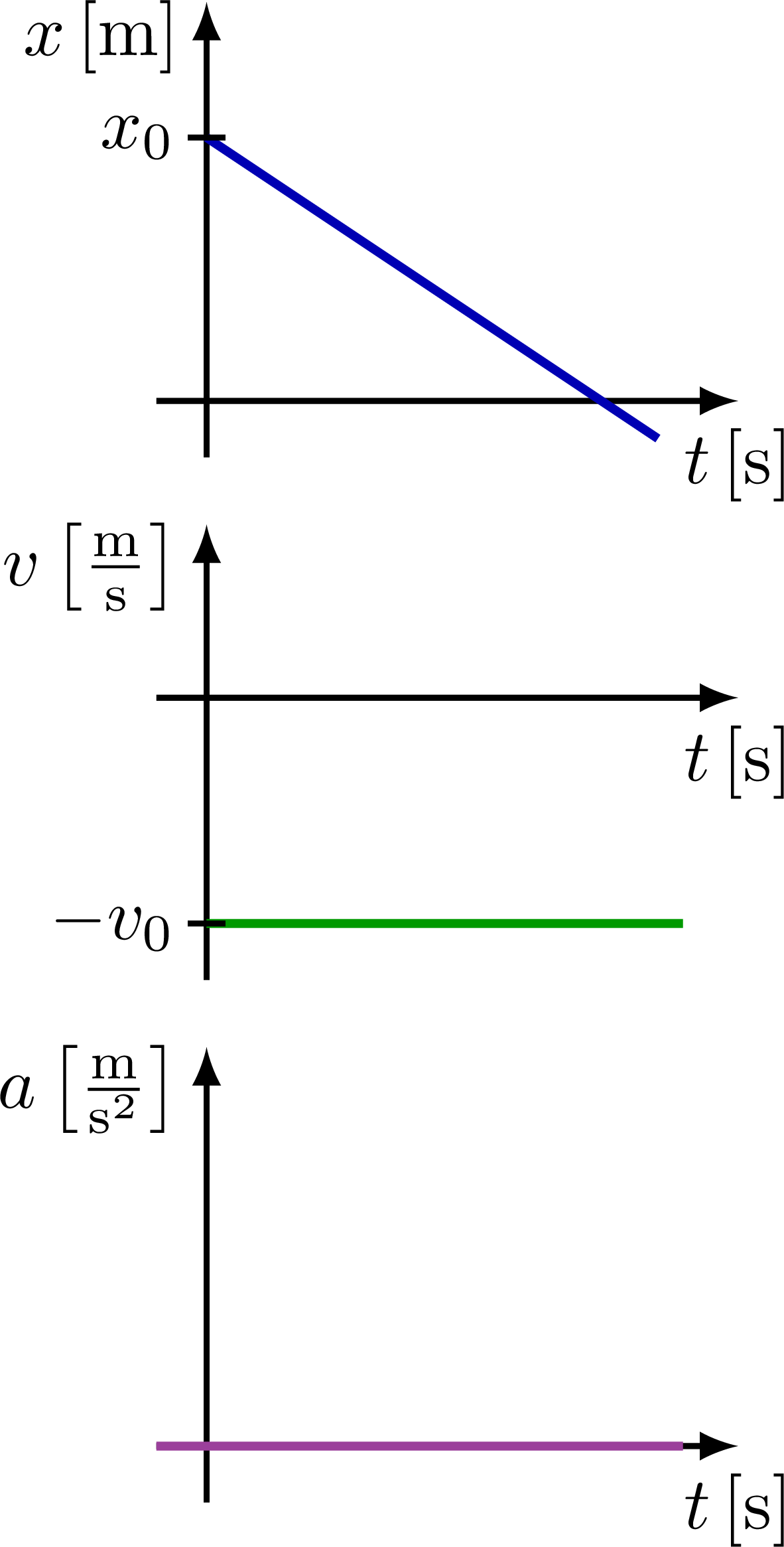 kinematics_curves_xva-003.png