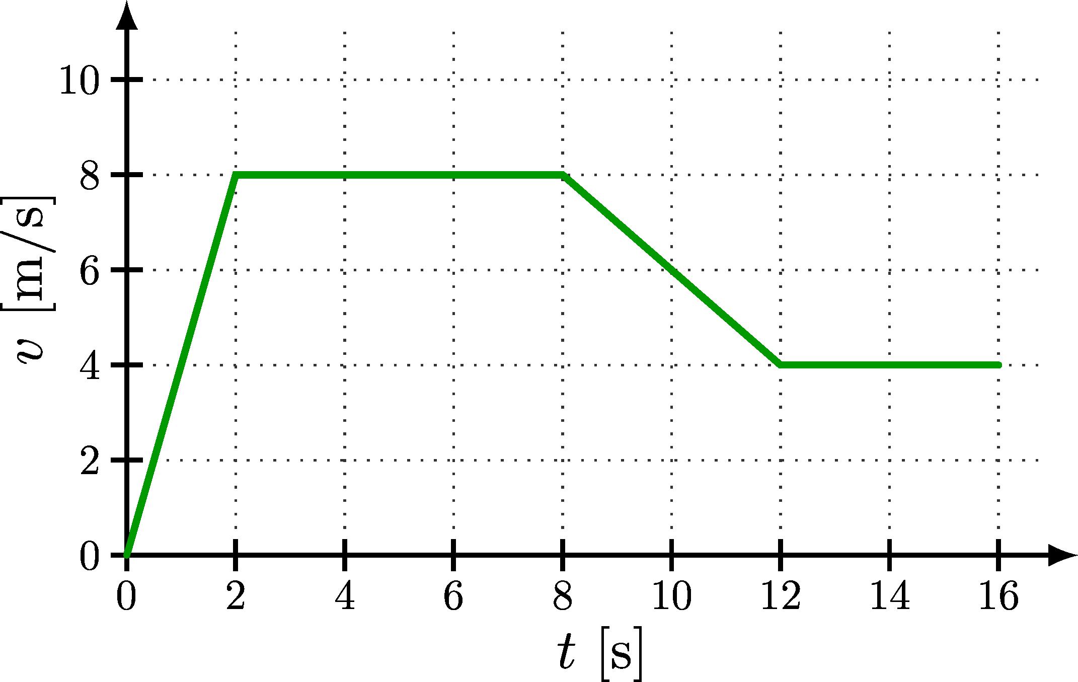 kinematics_graph-001.png