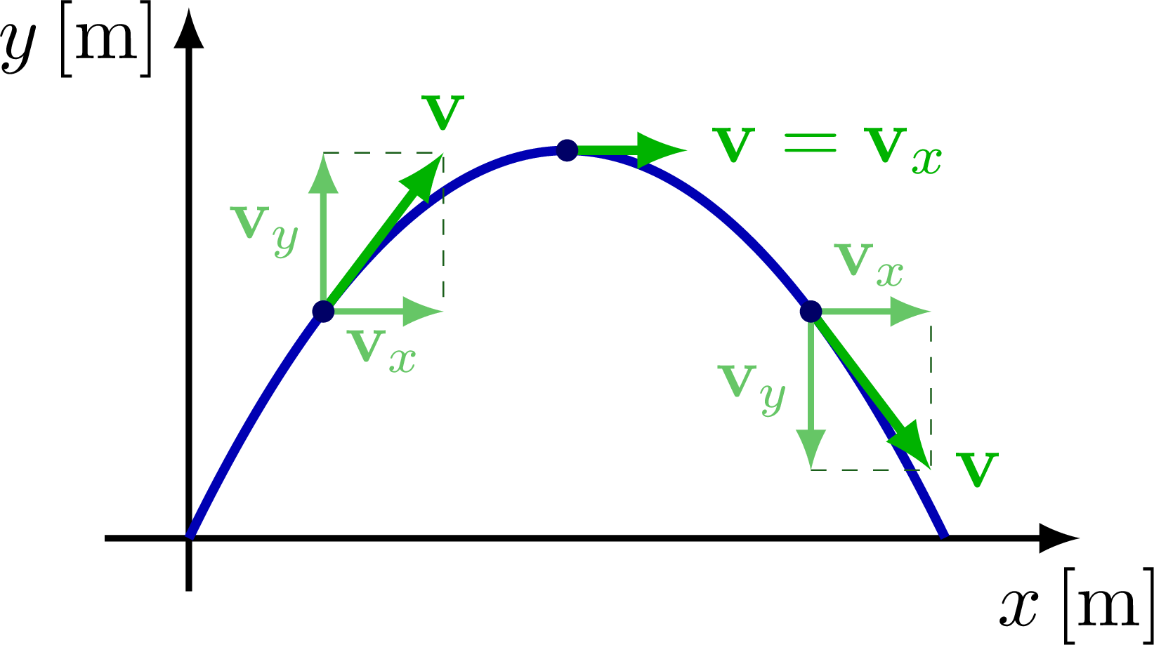 kinematics_trajectory-001.png