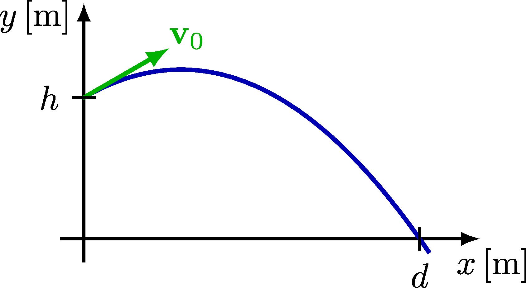 kinematics_trajectory2-001.png