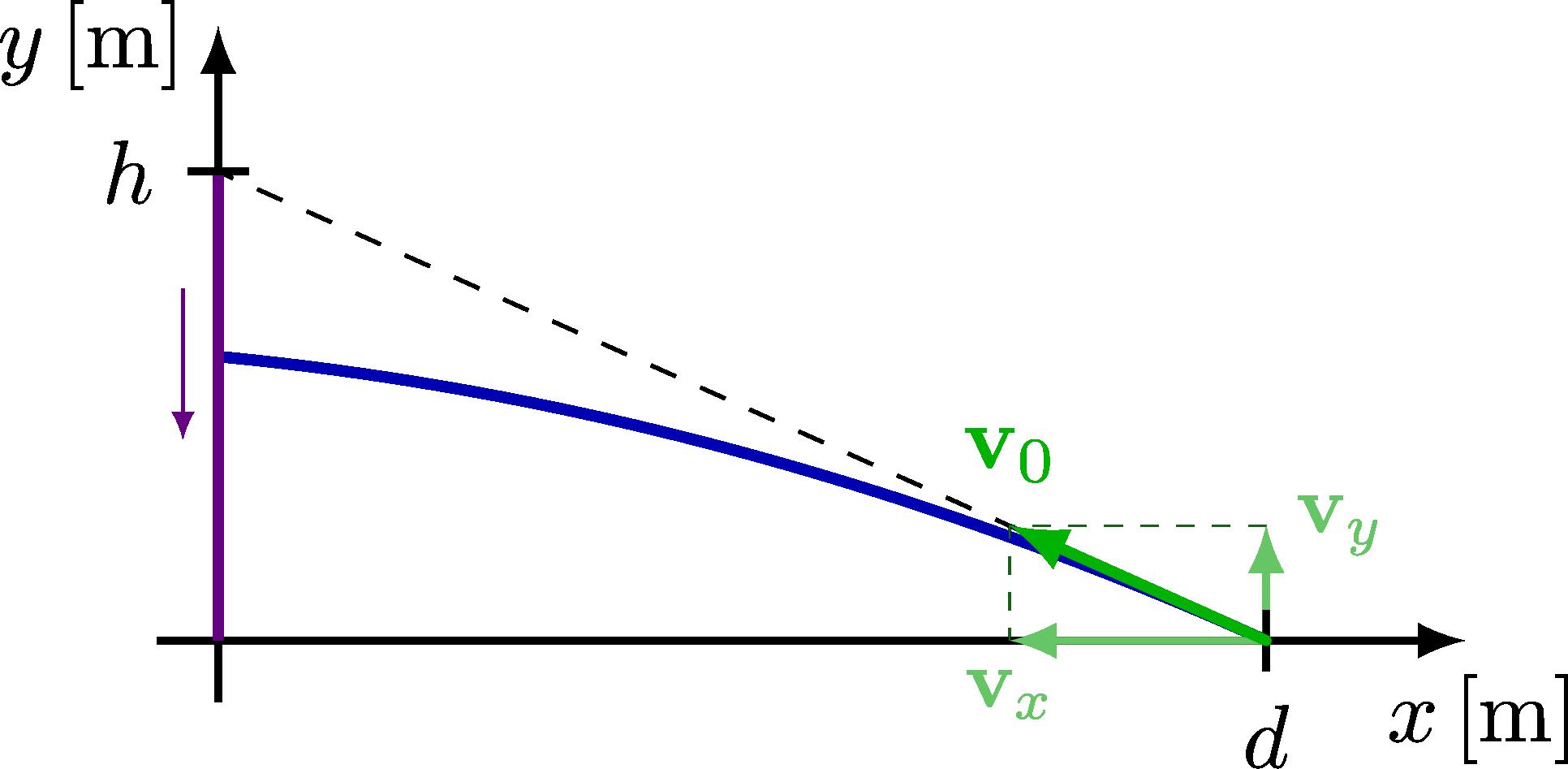 kinematics_trajectory_monkey-001.png