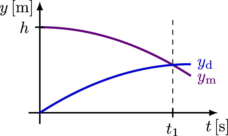 kinematics_trajectory_monkey-002.png