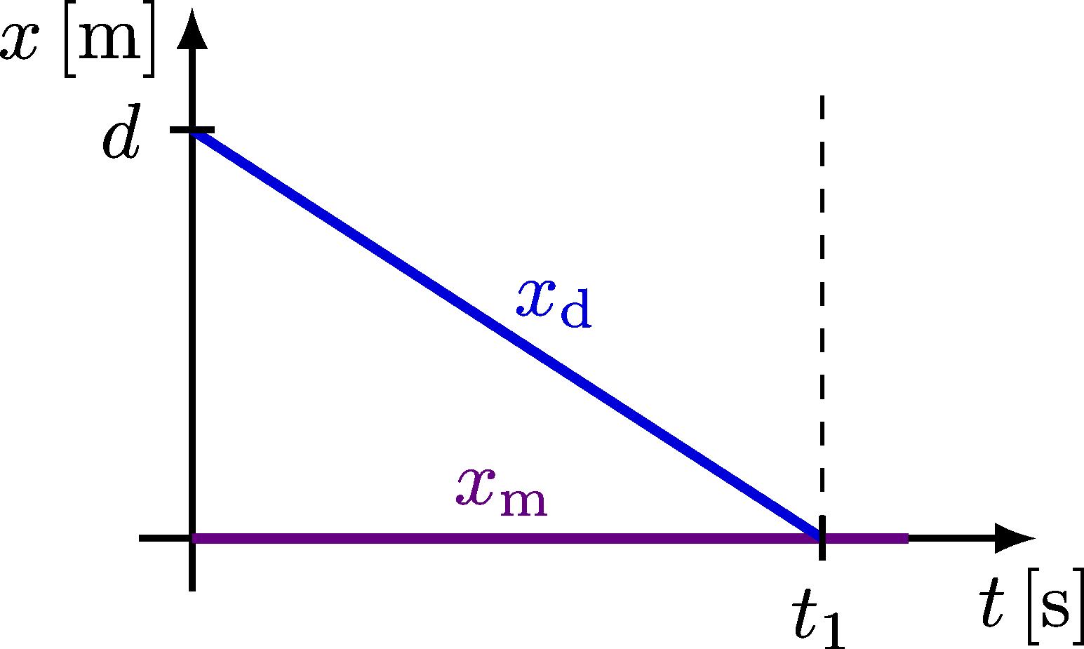 kinematics_trajectory_monkey-003.png