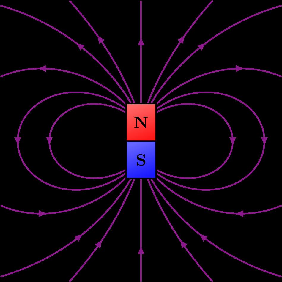 magnet_fieldlines_dipoles