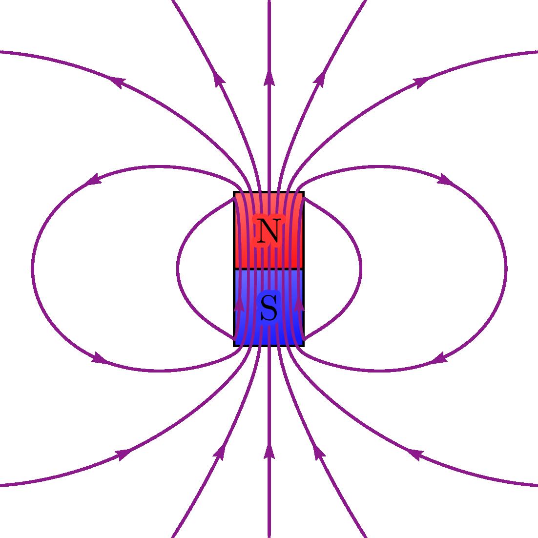 magnet_fieldlines_pstricks