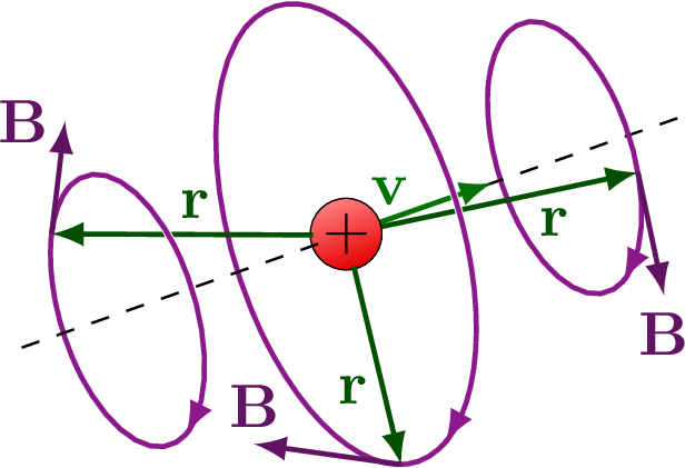 magnetic_field_charge