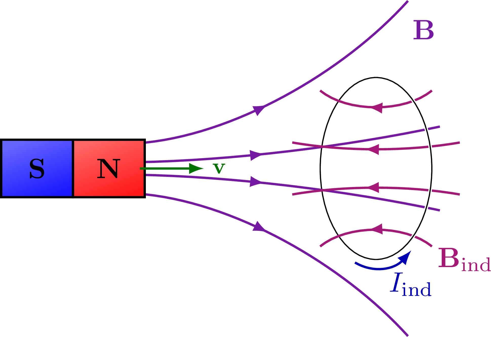 magnetic_field_lenzs_law-004.png
