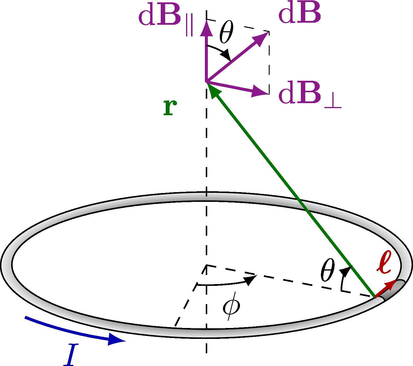 magnetic_field_loop-002.png
