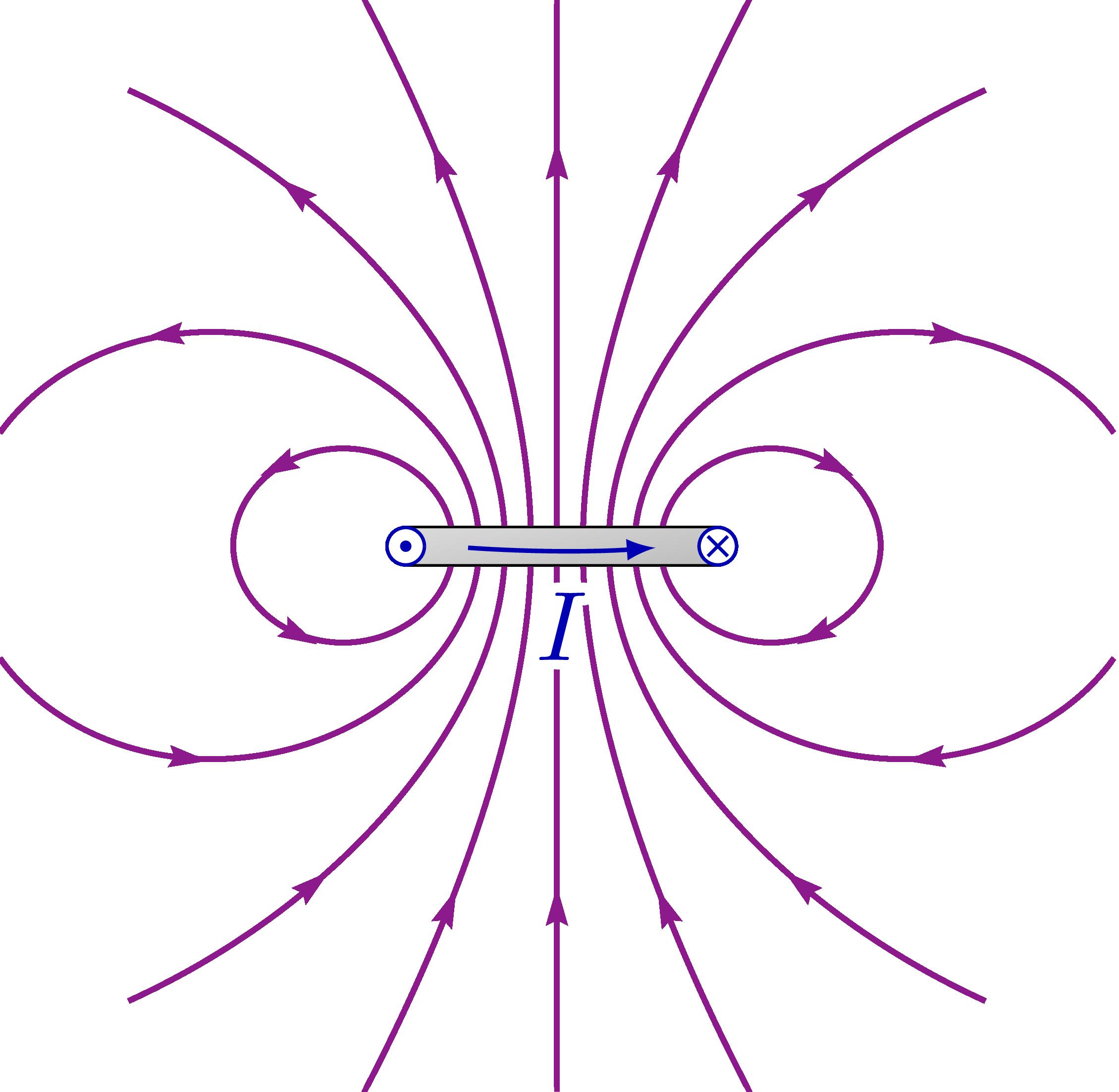 magnetic_field_loop-003.png
