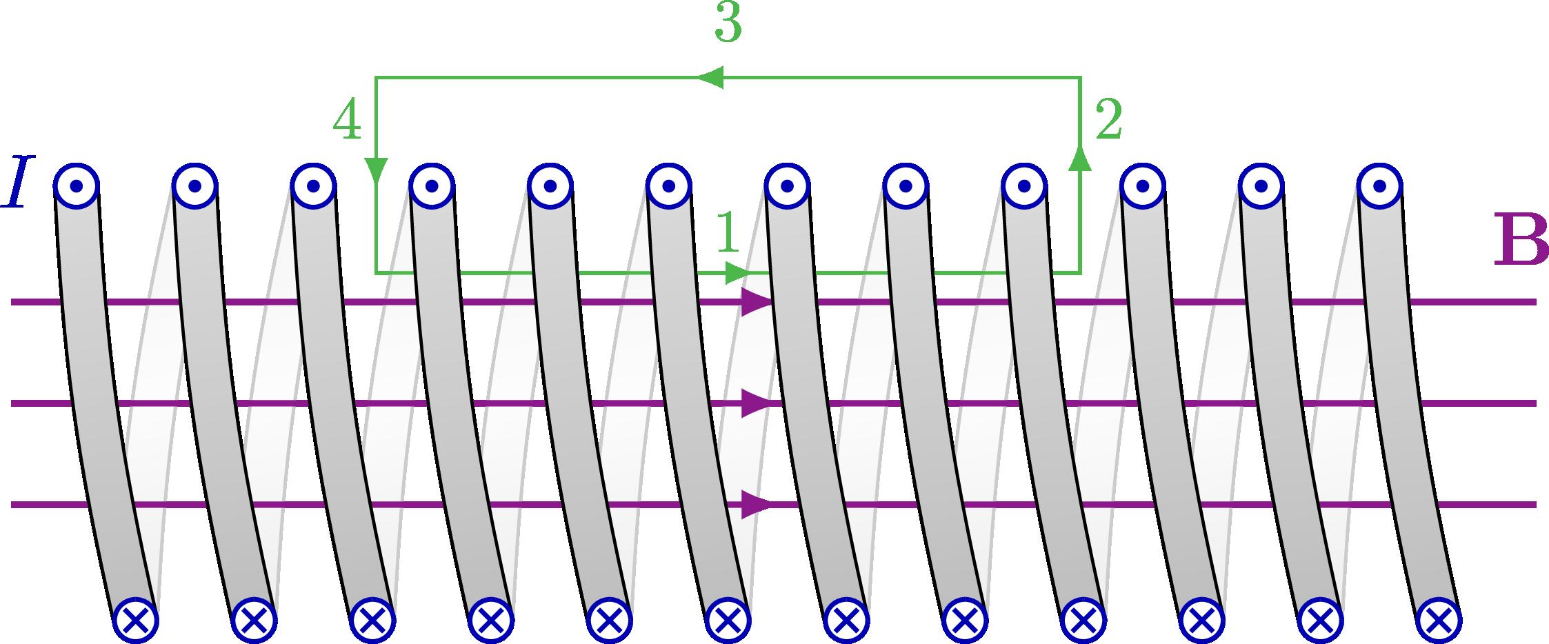 magnetic_field_solenoid-001.png