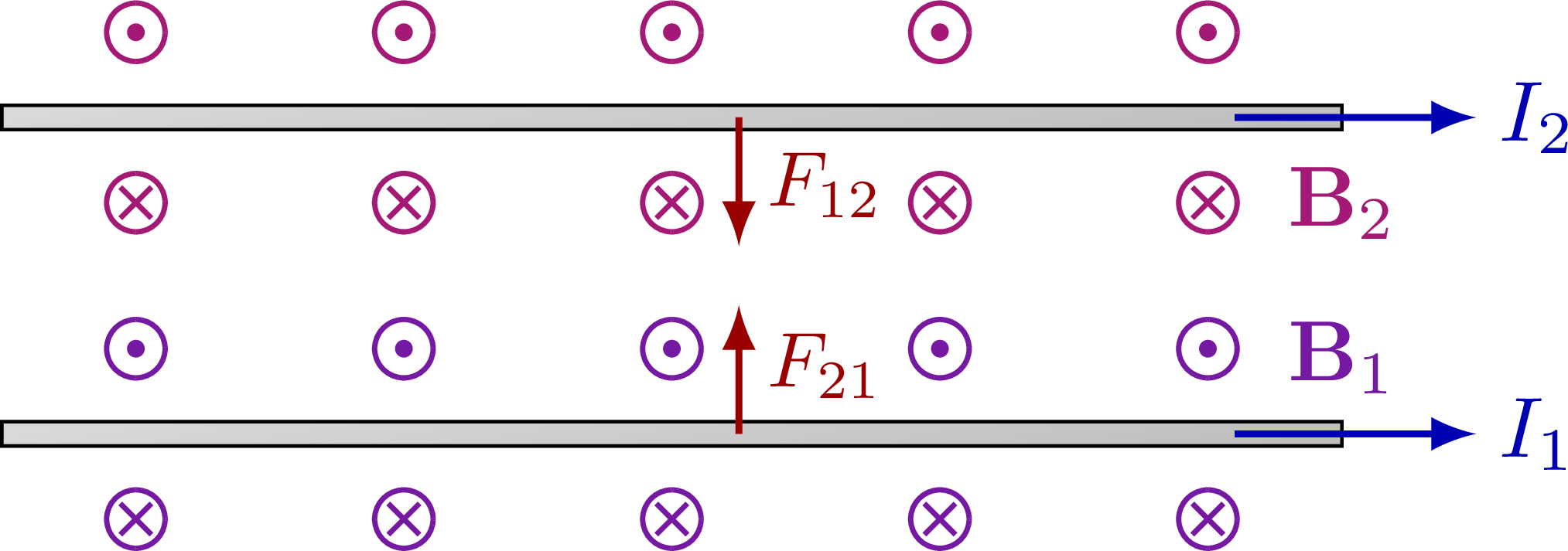 magnetic_field_wire_force-001.png