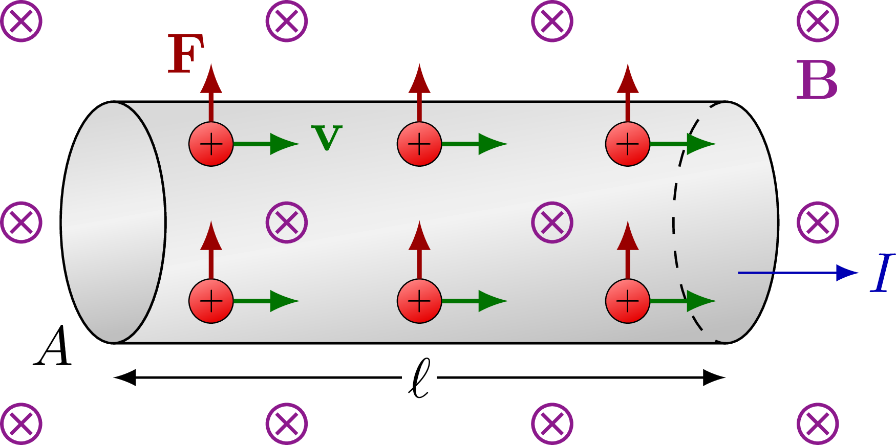 magnetic_force_current-001.png