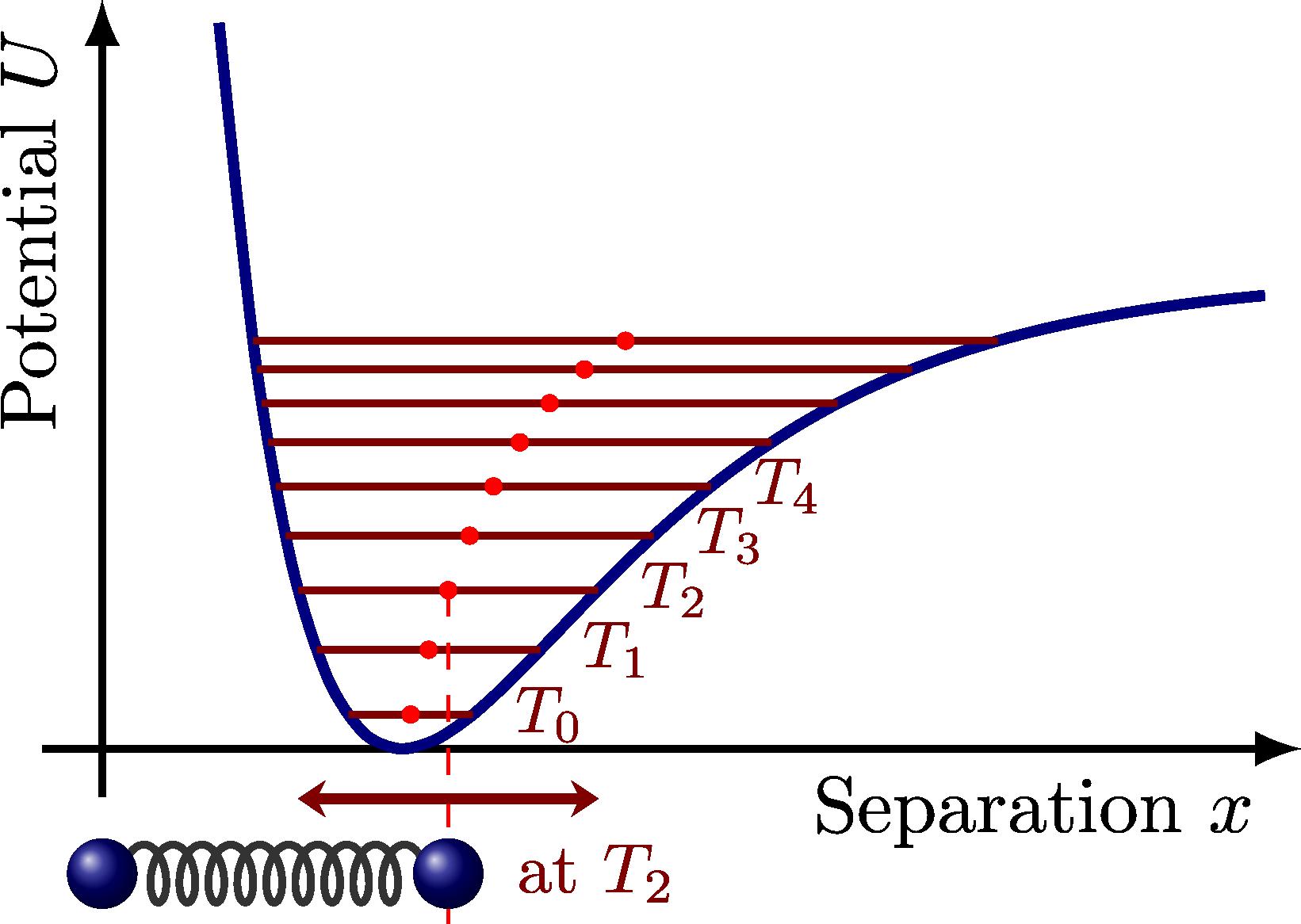 molecules_vibrations-002.png