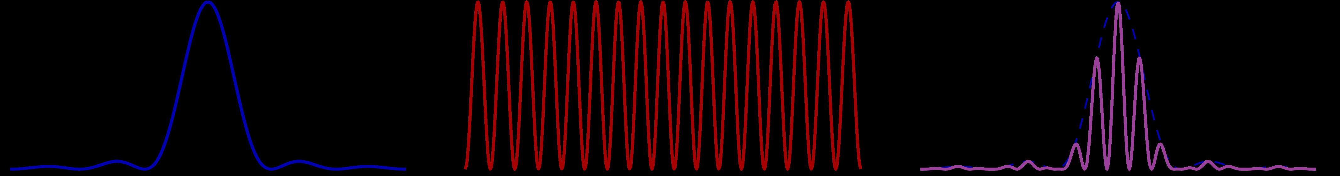 optics_diffraction-001.png
