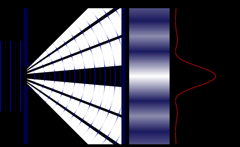 optics_diffraction-006.png