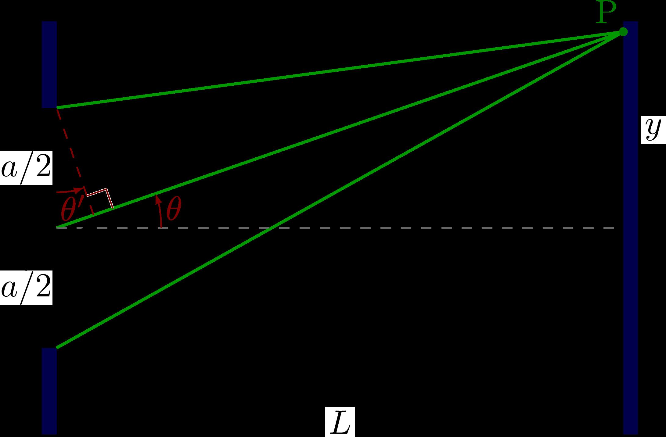optics_diffraction-007.png