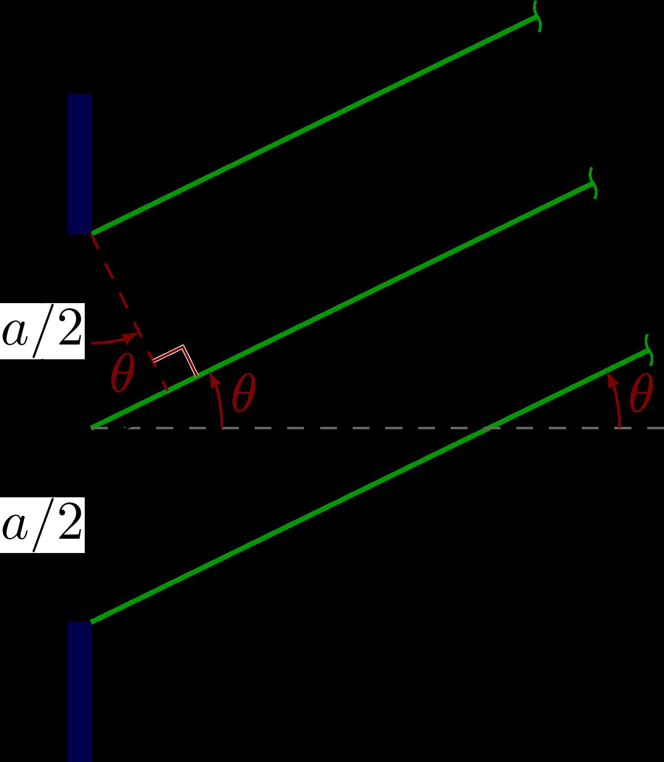 optics_diffraction-008.png