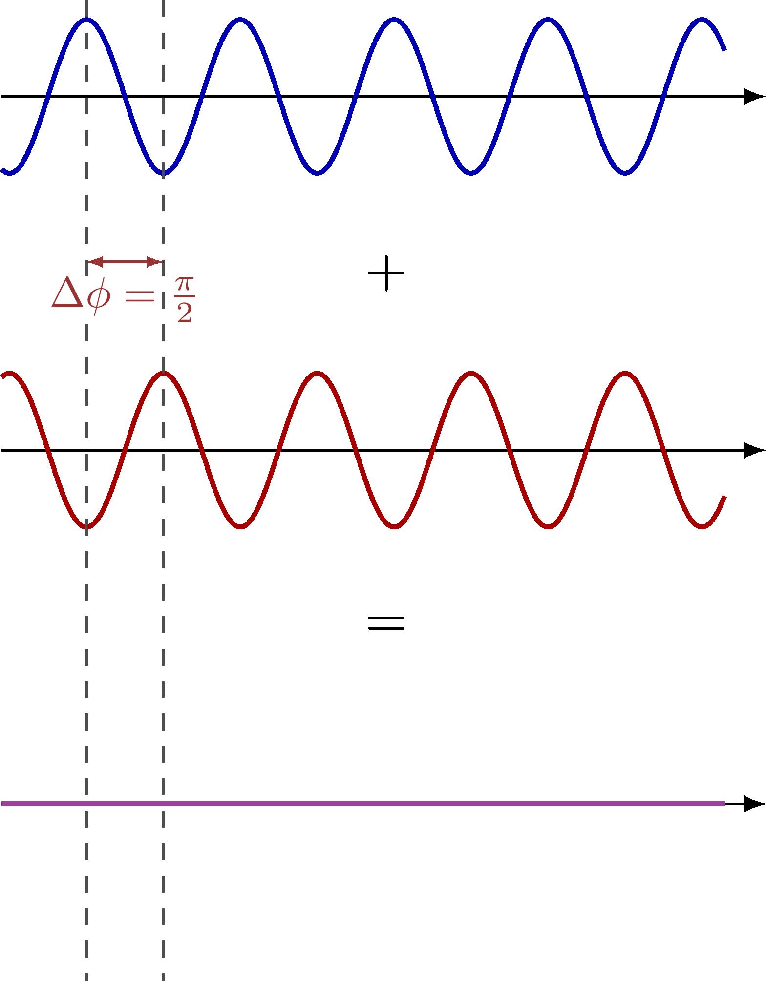 optics_interference-001.png