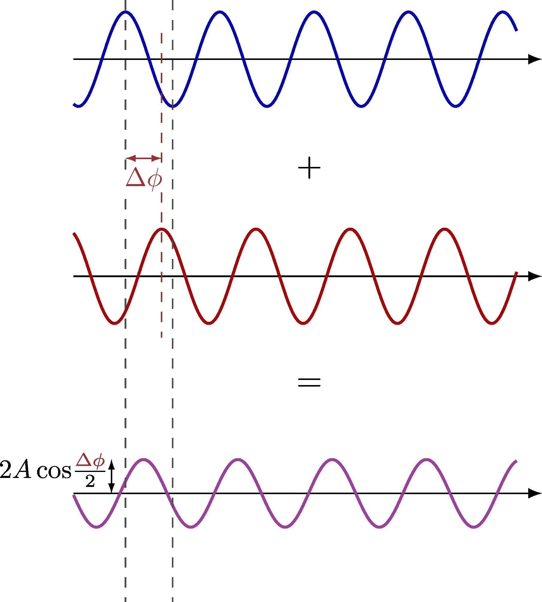 optics_interference-002.png