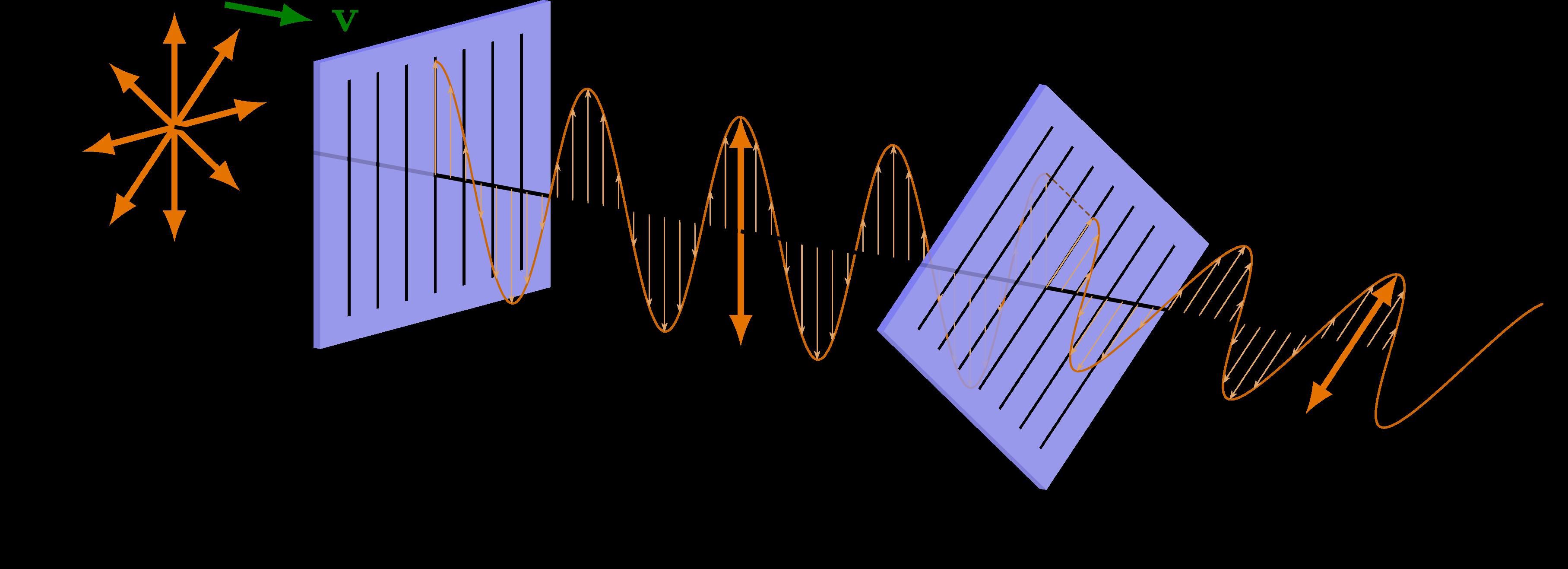 optics_polarization-001.png