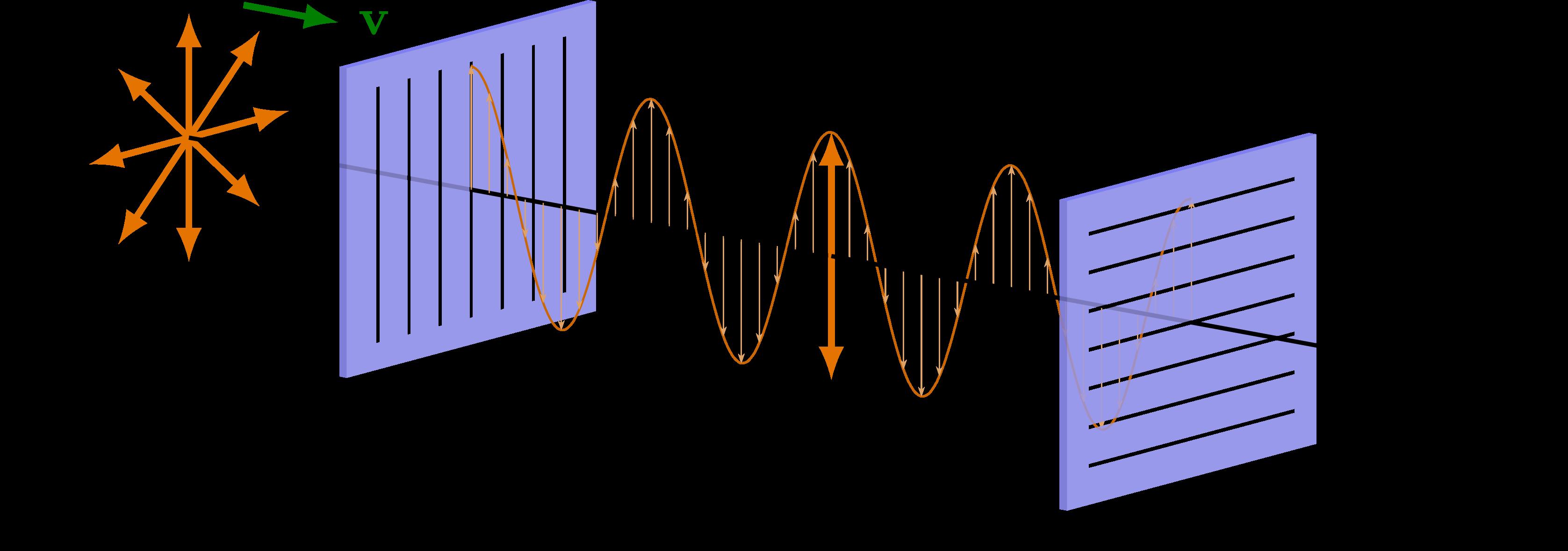 optics_polarization-002.png