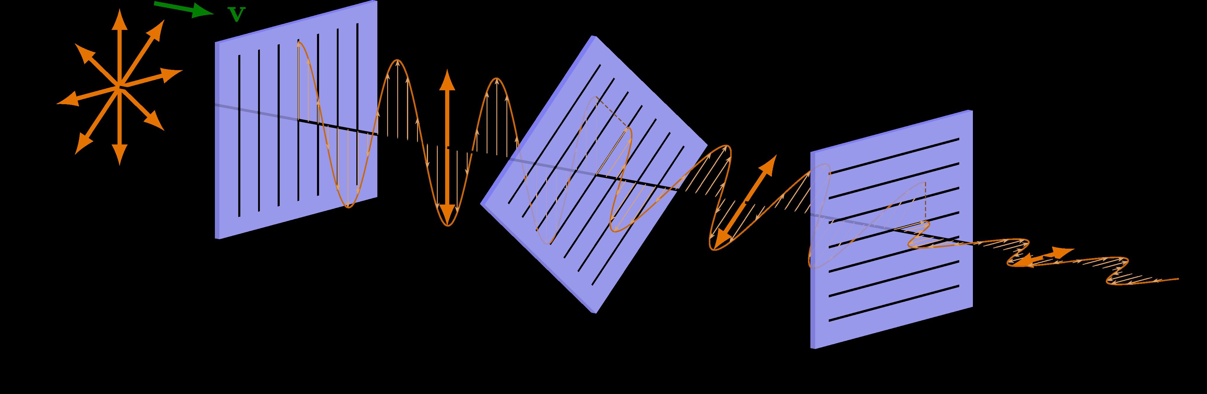 optics_polarization-003.png