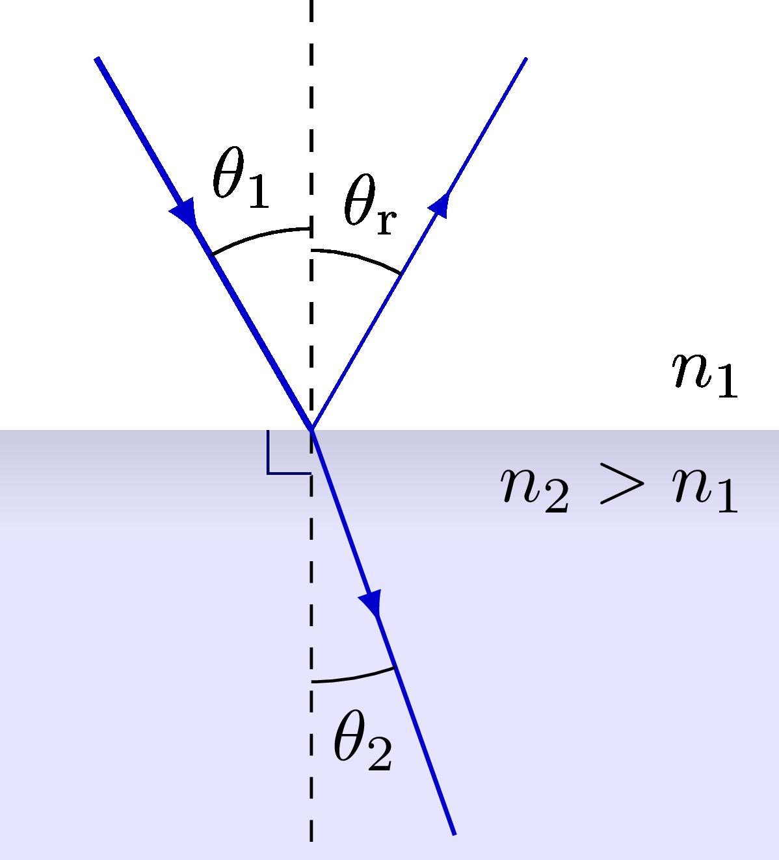 optics_refractions-001.png