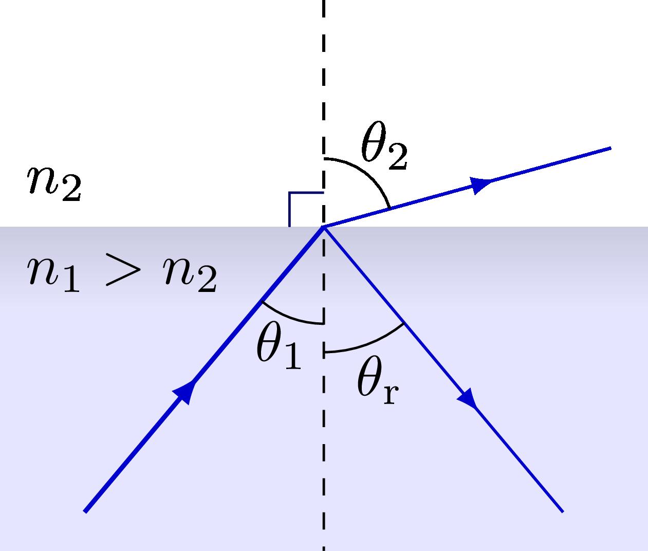 optics_refractions-003.png