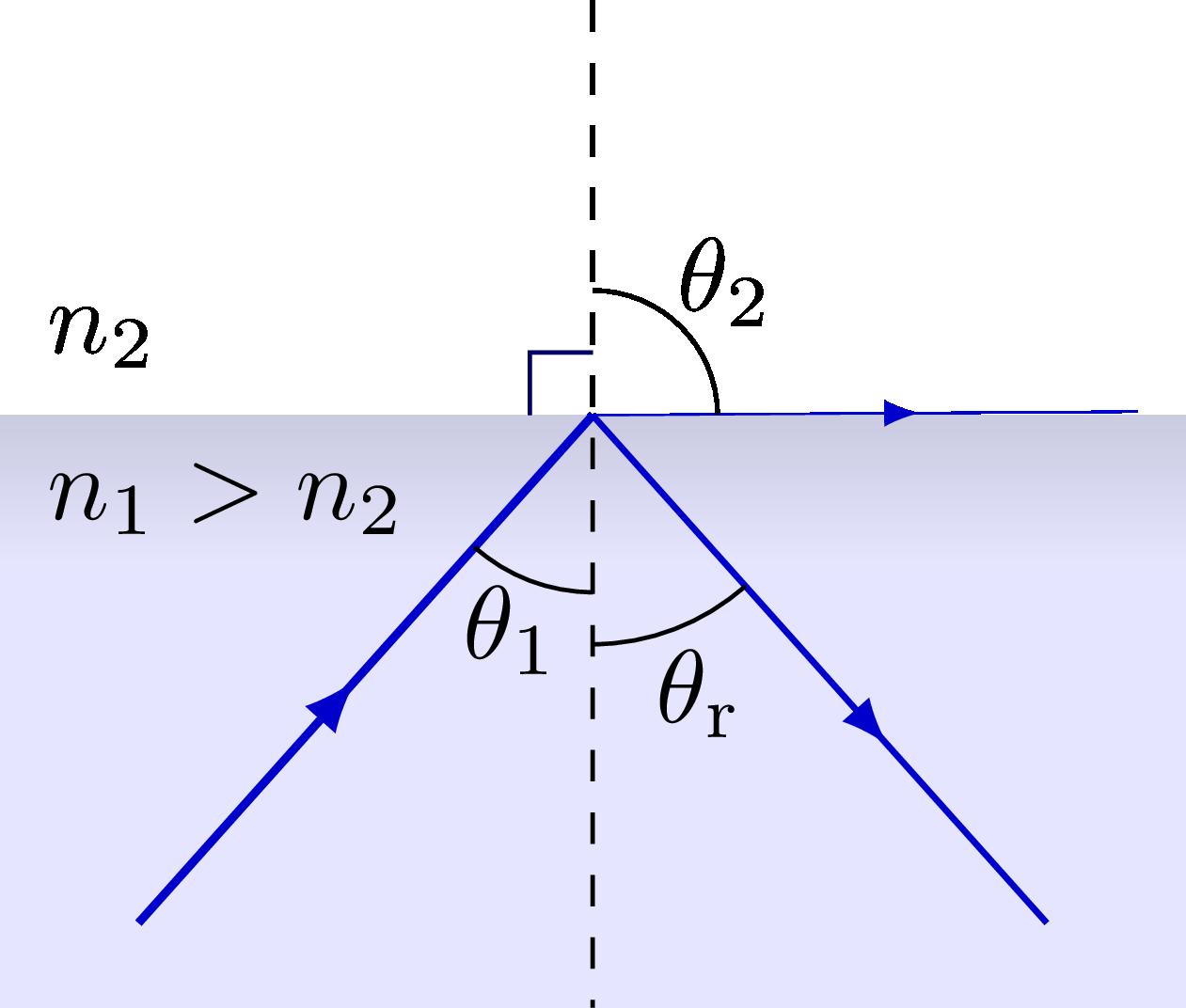 optics_refractions-004.png