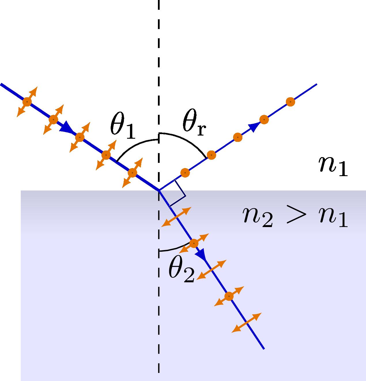 optics_refractions-005.png