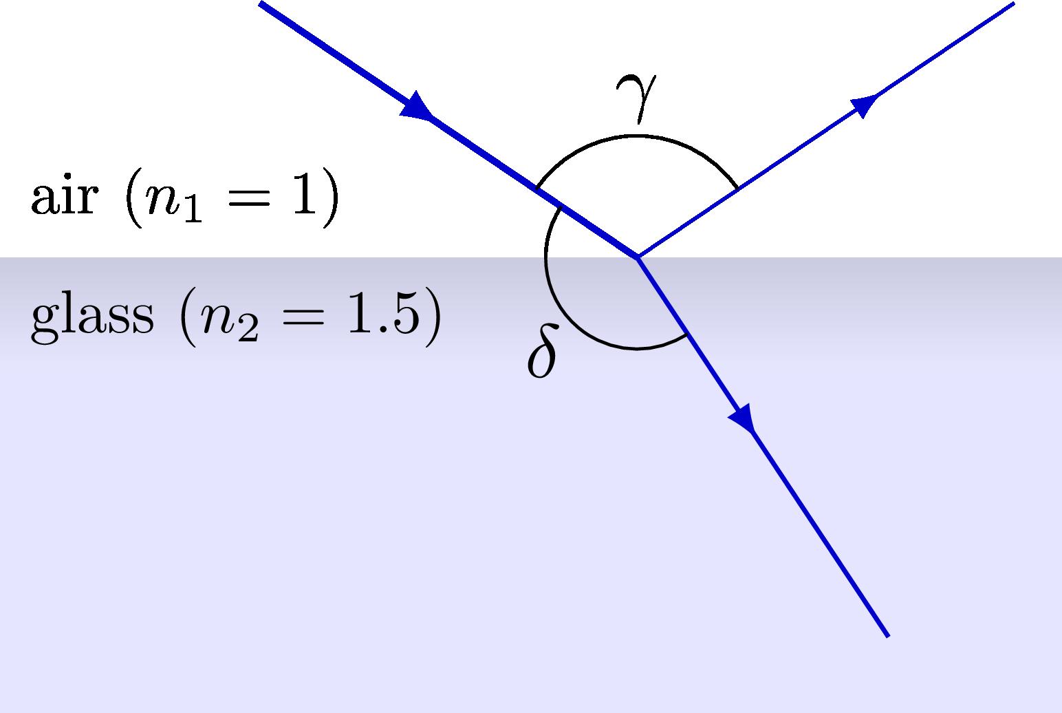 optics_refractions-006.png